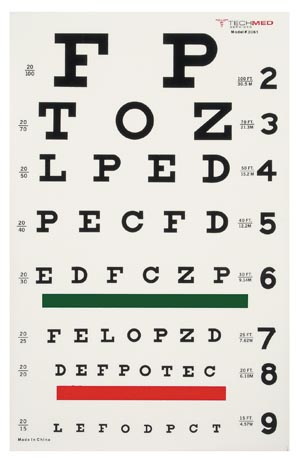 TECH-MED EYE CHARTS : 3061 EA       $11.05 Stocked